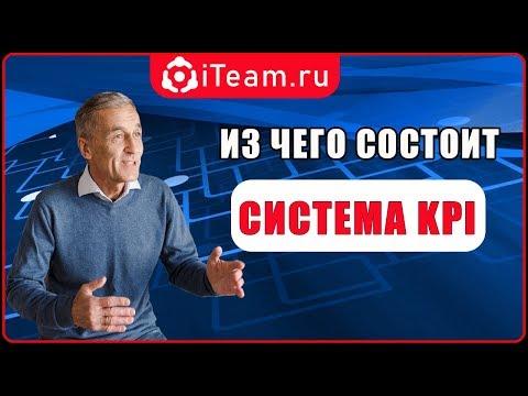 [Русский Менеджмент] Из чего состоит система KPI?