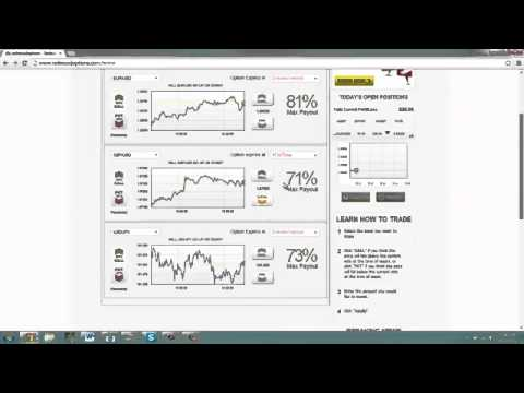 Beat the Binaries – binary options course – Forex-Shop