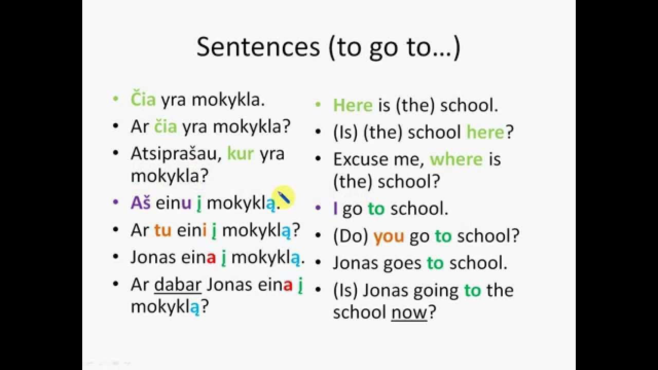 Learn Lithuanian Lesson 2