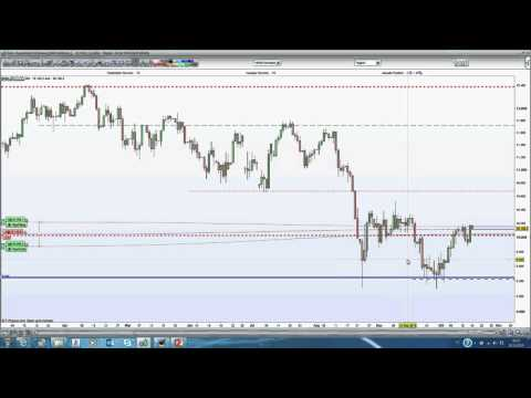 WIR WERDEN DAYTRADER! Live Trading Tagebuch Video#1