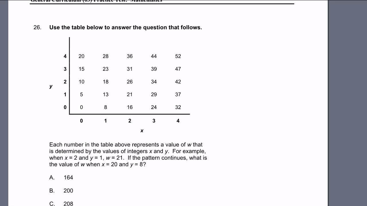 MTEL Math Practice Test: 24-27