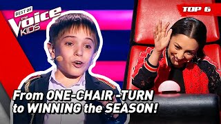 These kids only got ONE-CHAIR-TURN but still WON The Voice Kids! 😱   Top 6