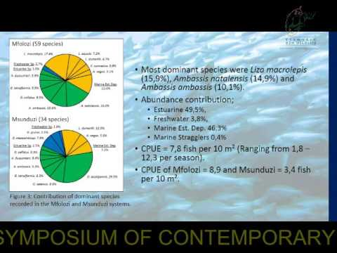 2016D4S21L3 Quintin Schutte The ichthyofauna of Zululand estuaries: some preliminary results