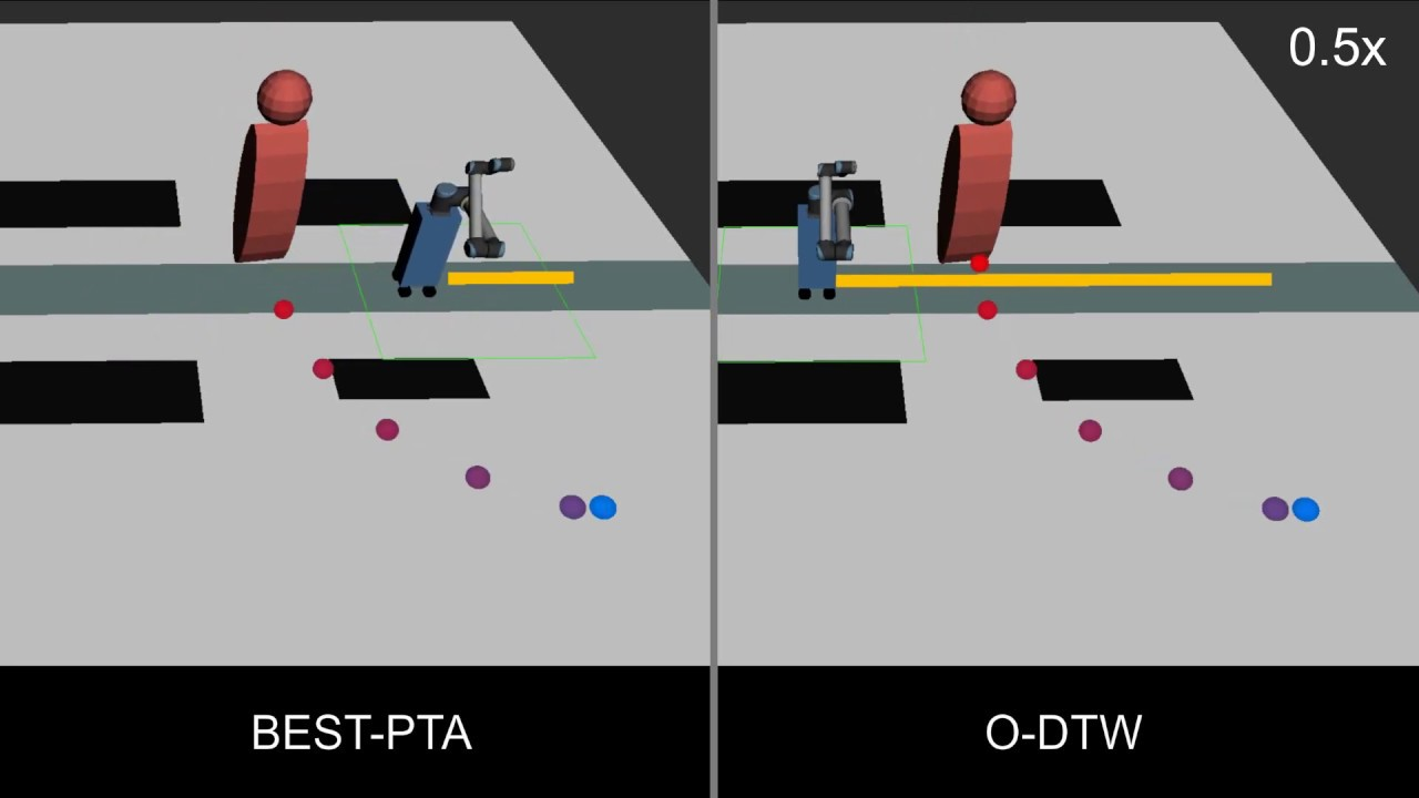 Mit Brain Study Back And Forth Talk Key >> Algorithm Tells Robots Where Nearby Humans Are Headed Mit News