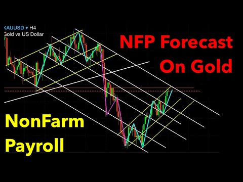 How to forecast forex day trading