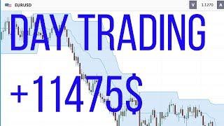 Meilleur mois en day trading 11475$ de profits
