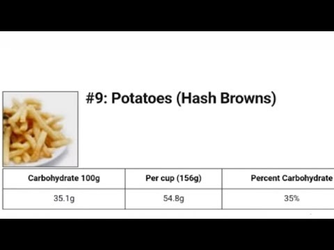 Top 10 Foods Highest In Carbohydrates
