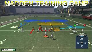 Madden 16 Defense ~ 3-4 Odd Blitz ~ Mini Scheme