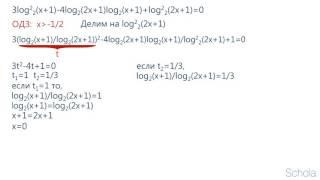 Методы решения логарифмических уравнений. Урок №3