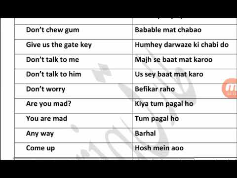 Learn How to Speak Urdu ! English Sentences For Daily Use - lesson eighteen By Tariq Aziz