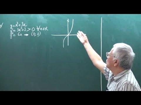 Tuyển giáo viên dạy toán