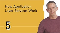 How Application Layer Services Work