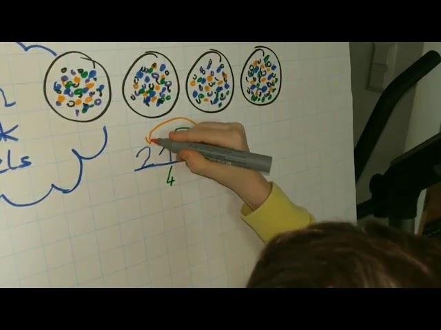 Mathe von Kids für Kids - Schriftlich Multiplizieren