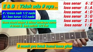 Letak senar bass gitar