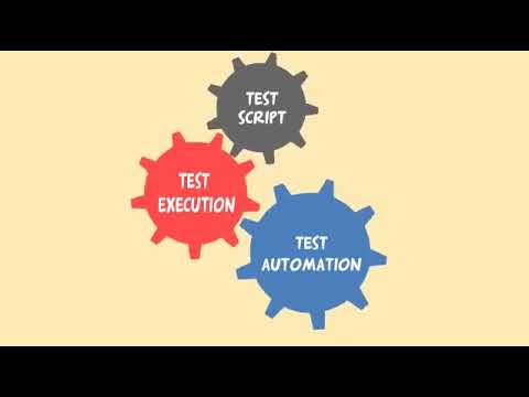 Software Testing Tutorial for Beginners | Paradox Capricious