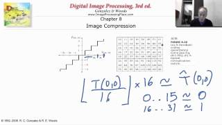 Digital image processing: p011 - Quantization