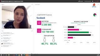Технолидеры / Продвижение проектов в соцсетях