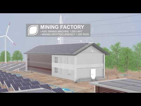 HashBX Thailand  Future Farm Plan 3D