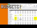 Budget as a Small Business! CB47