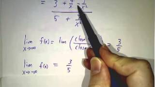 Limits of Rational Functions