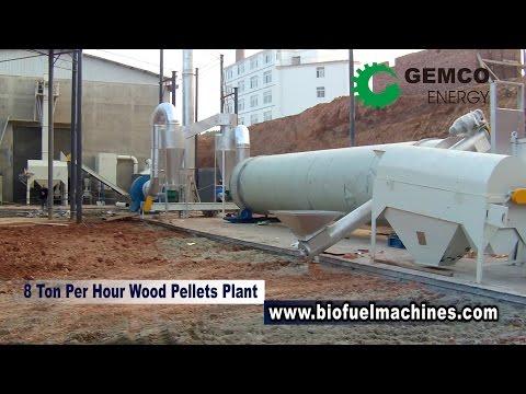 Gemco 8ton/h Complete Pellet Production Line