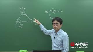 시대에듀 군무원 행정법 기본이론 01강(고태환T)