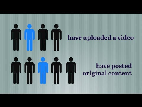 The Rise of Online Video