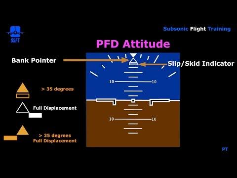 EFIS PFD Attitude (iFly 747-400)