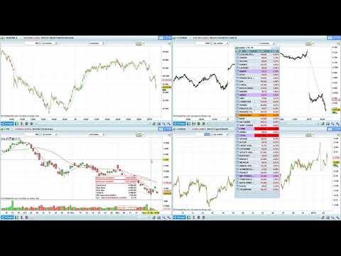 Point Bourse du 2 janvier 2019