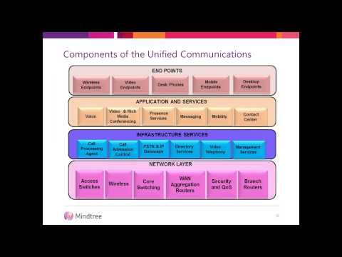 Unified Communications & Collaboration (UC&C)