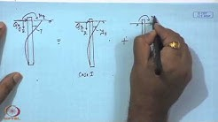 Mod-01 Lec-20 Tension and Lateral Loaded Piles