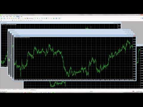 Setting Up A Forex Trading Account