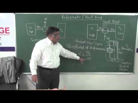 XI-10-10.Refrigerator(2014) Pradeep Kshetrapal Physics channel