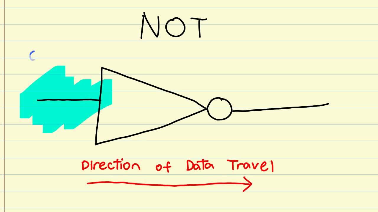 circuit diagram not gate [ 1280 x 720 Pixel ]