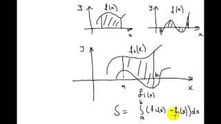 Интегралы | задачи, приводящие к понятию интеграла | площадь криволинейной трапеции | 3