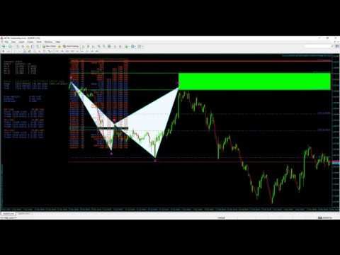 Harmonic Scanner and IMarkets Live Introduction