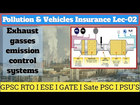 GPSC/MPSC RTO-2 & 3 Series P & VI Lec 02: Exhaust Gasses Emission Control Systems