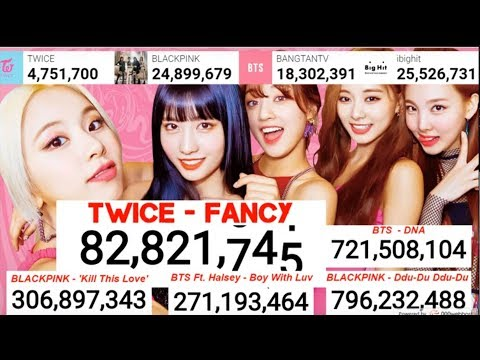 TWICE - FANCY Live View Count BLACKPINK - Kill This Love  BTS - Boy With Luv