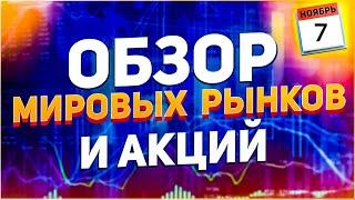 Топ акций 2020, инвестирование в акции. Доллар, Акции SolarEdge, Twitter, Square, акции Газпрома.