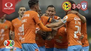 Resumen América 3 - 0 Pachuca | Cl 2019 - Jornada 3 | Televisa Deportes