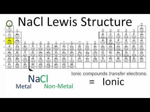 Drawing Ionic Lewis Dot Structures Group 2 and 17  Drawing Ionic L...