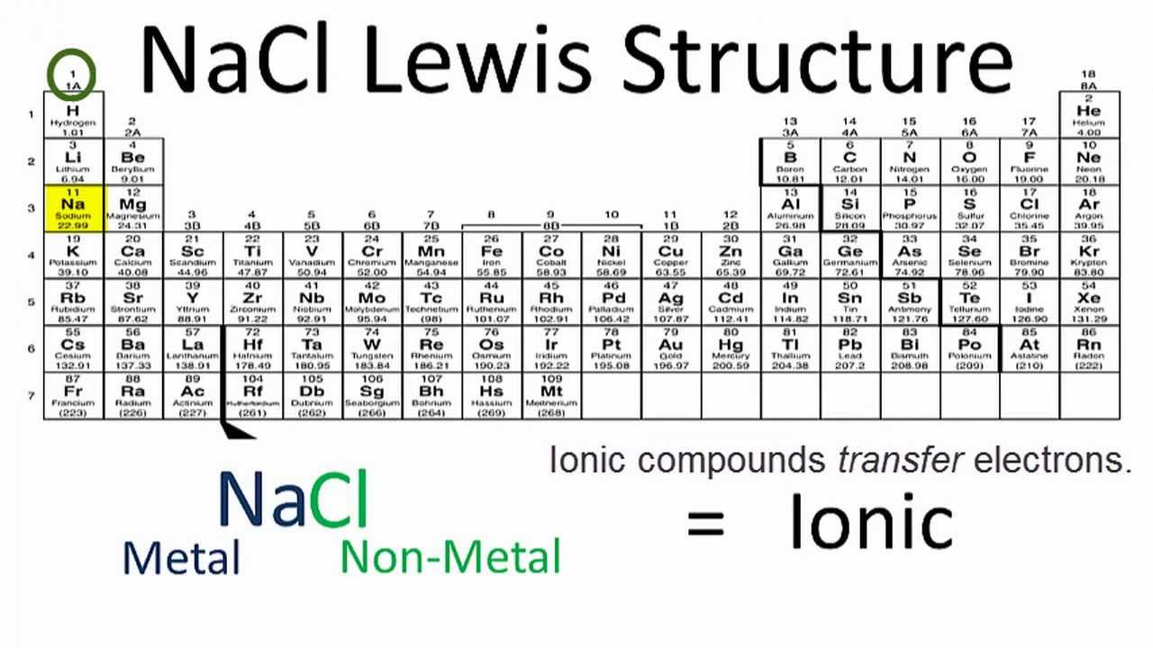 nacl lewis structure how to draw the lewis dot structure for nacl youtube [ 1280 x 720 Pixel ]
