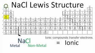 NaCl Lewis Structure: How to draw the Lewis Dot Structure for NaCl