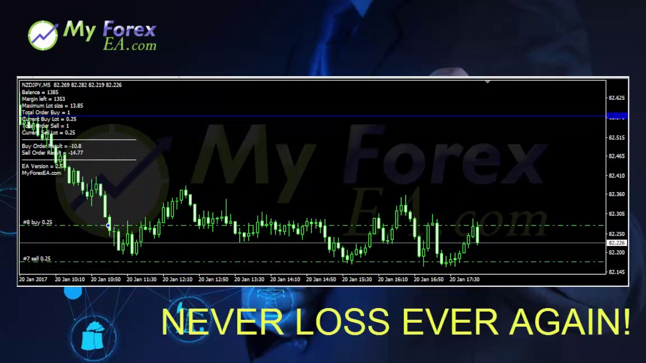 Forex ea developers