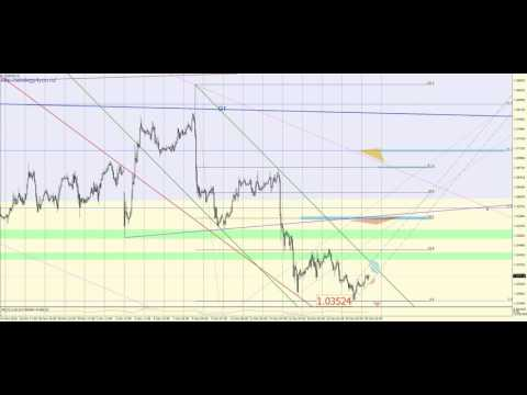 Видео прогноз EURUSD на 7 декабря 2016из YouTube · Длительность: 3 мин26 с