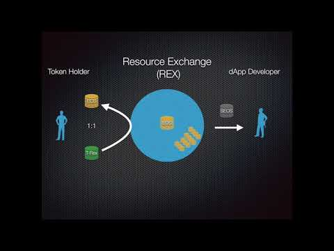 YouTube - EOS REX Proposal Explained