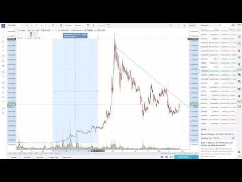 Monaco | Stratis | OmiseGo| Bitcoin - Monaco wouldnt wait!