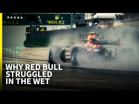 why-was-red-bull-slow-in-the-rain-hungarian-gp-analysis