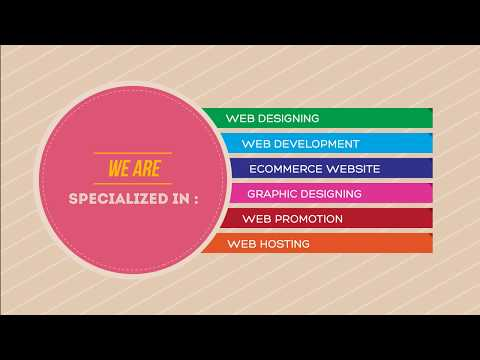 Cheap Web Design India | Low Cost Web Design Company - FODUU