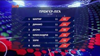 Чемпіонат України підсумки 11 туру та анонс наступних матчів